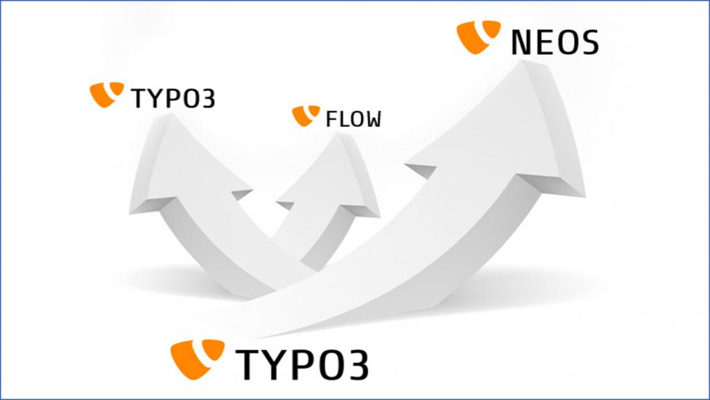 Das Typo3-Universum (Quelle: typo3.org)